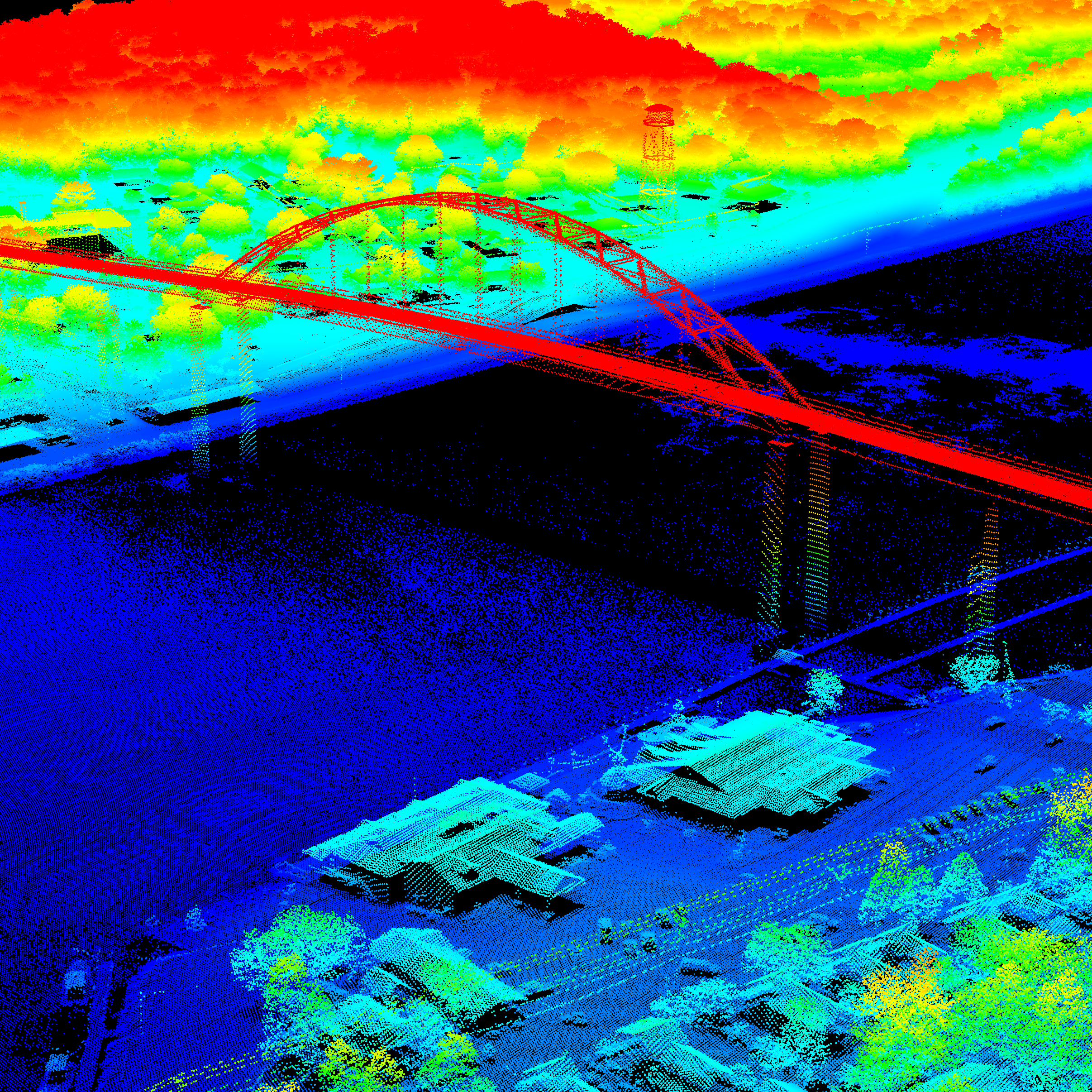Airborne LiDAR Acquisition & Processing